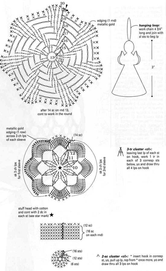 Я нашла схему для последнего ангела во втором посте)) По-моему, элементы все знакомые, да это и по фото видно...