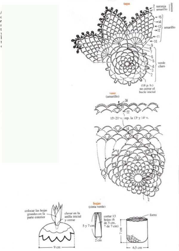 схема вязанного ананаса