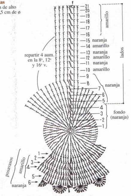 схема вязанного стакана крючком