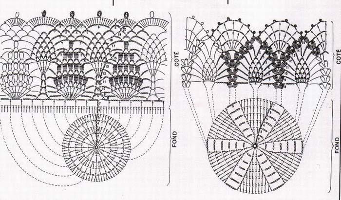 вязаные вазы посуда схемы. вязаная посуда крючком схемы.
